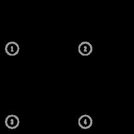 Chinesenzeichen